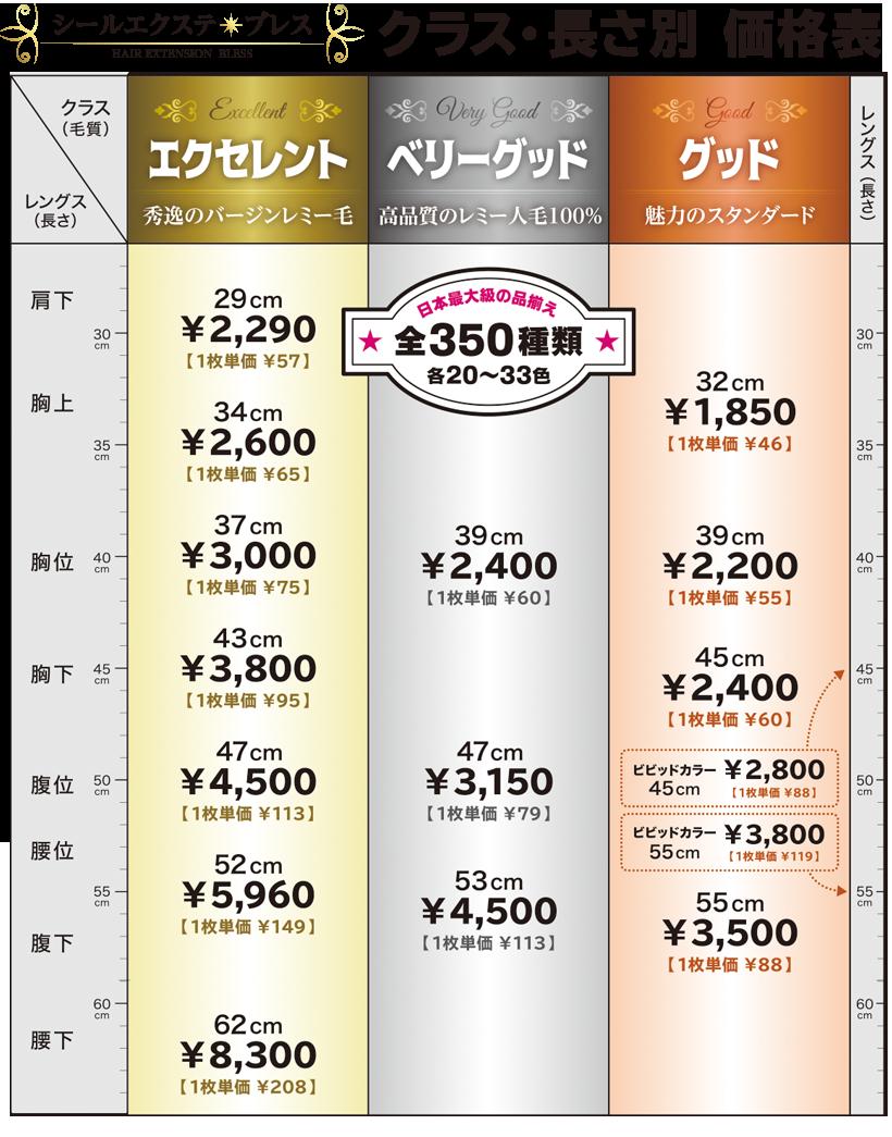 シールエクステ クラス・長さ別価格表